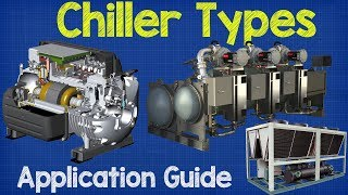 Chiller Types and Application Guide - Chiller basics, working principle hvac process engineering