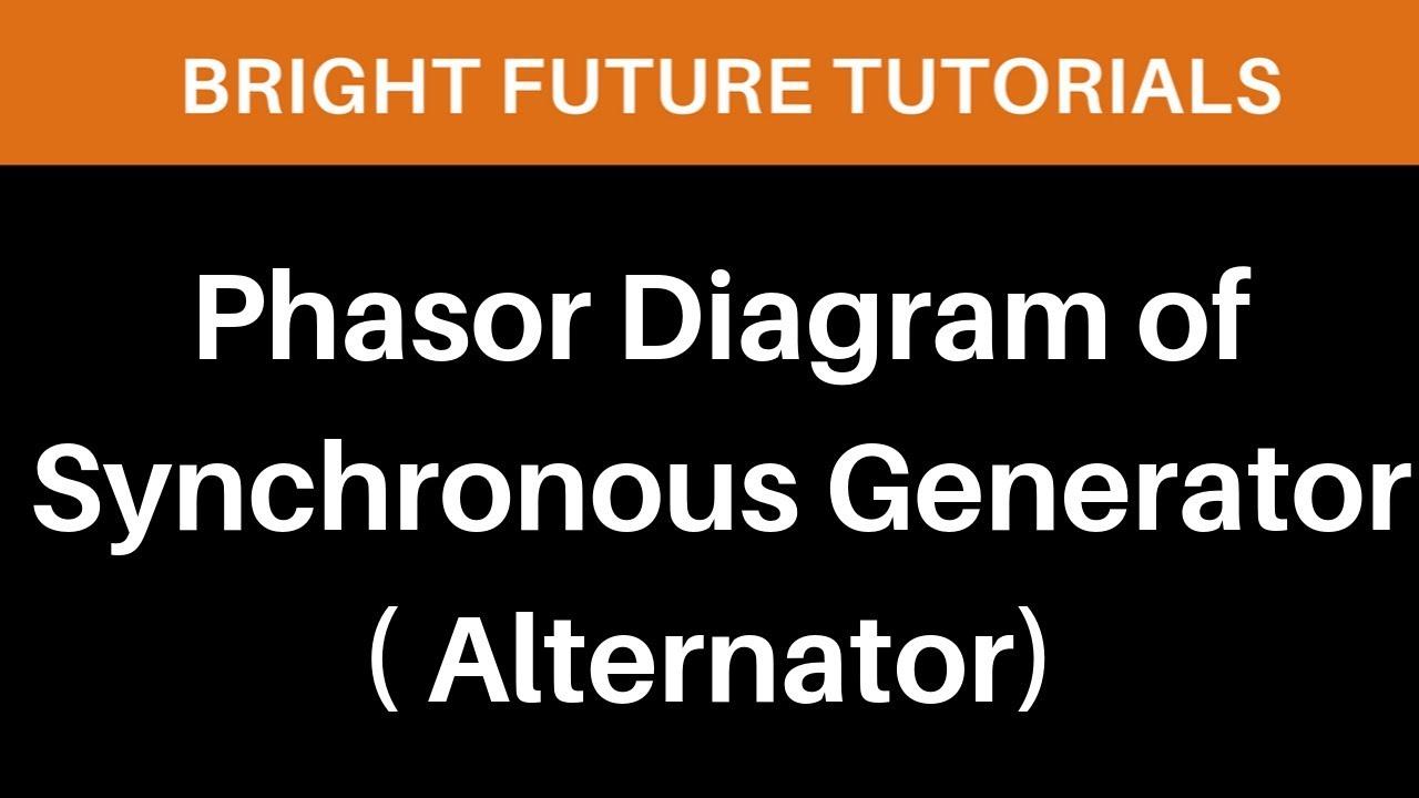 Phasor diagram of synchronous generator phasor diagram of phasor diagram of synchronous generator phasor diagram of alternator ccuart Image collections