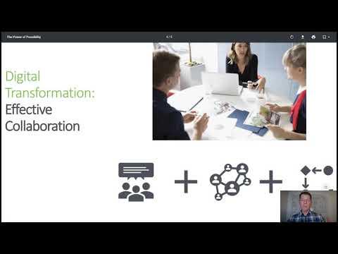 Collaboration in Teams