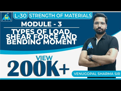 Strength Of Materials | Module 3 | Types Of Load, Shear Force And Bending Moment | (Lecture 30)
