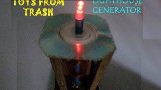 Lighthouse Generator | Telugu |