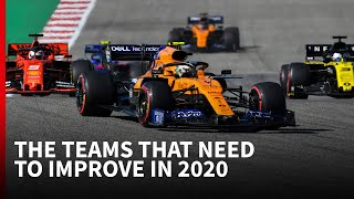 The F1 teams that need to improve in 2020