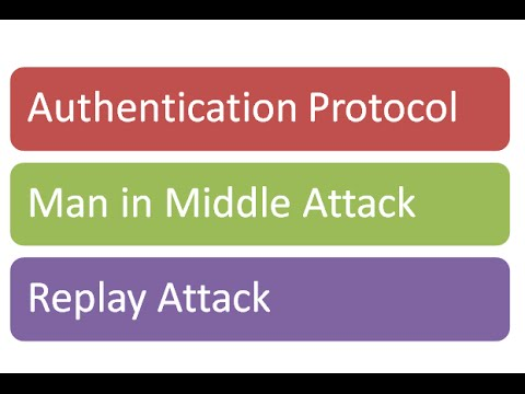 Authentication Protocol | Man In Middle Attack | Replay Attack | Nonce