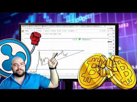 ¡Ataque de los Bancos al Bitcoin en Redes Sociales! |Análisis de XRP, BCH, BTC, ETH