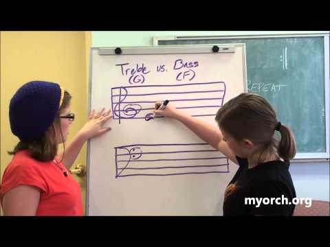 Intro to Music Theory Lesson 2: The Treble and Bass Clef