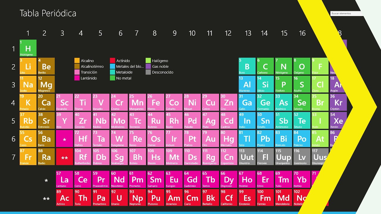 Excelente aplicación para aprender la tabla periódica ...