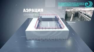 видео Расчет очистных сооружений :: Механическая очистка сточных вод