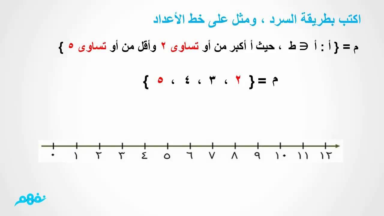 تمثيل الأعداد الطبيعية ط على خط الأعداد رياضيات الصف الخامس