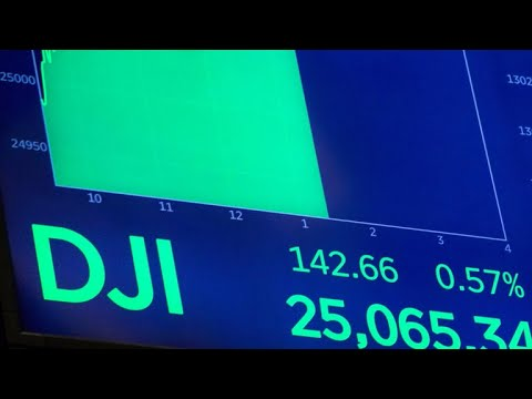 Dow hits record 25,000