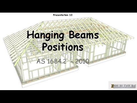 10   Hanging Beam Positions