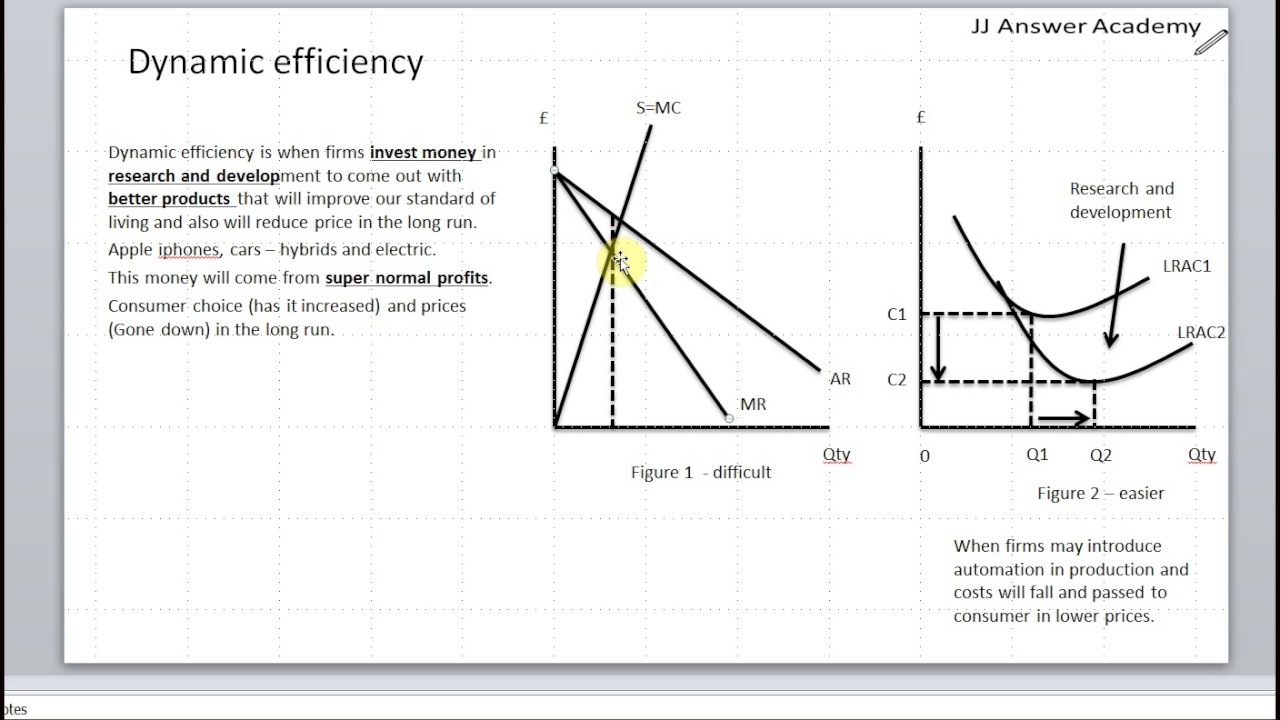Understanding dynamic efficiency youtube understanding dynamic efficiency ccuart Choice Image