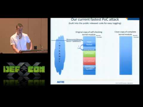 [DEFCON 20] No More Hooks: Detection of Code Integrity Attacks