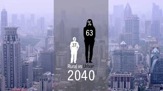 Megatrends & nutrition – Short educational film on megatrends and investment themes
