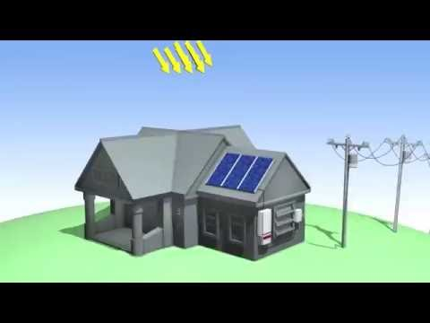 How does Grid-tied Solar Power System Works