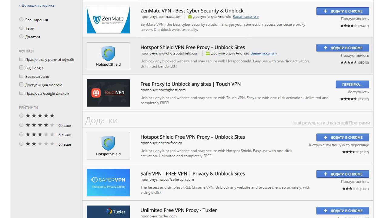 Browser vpn chrome