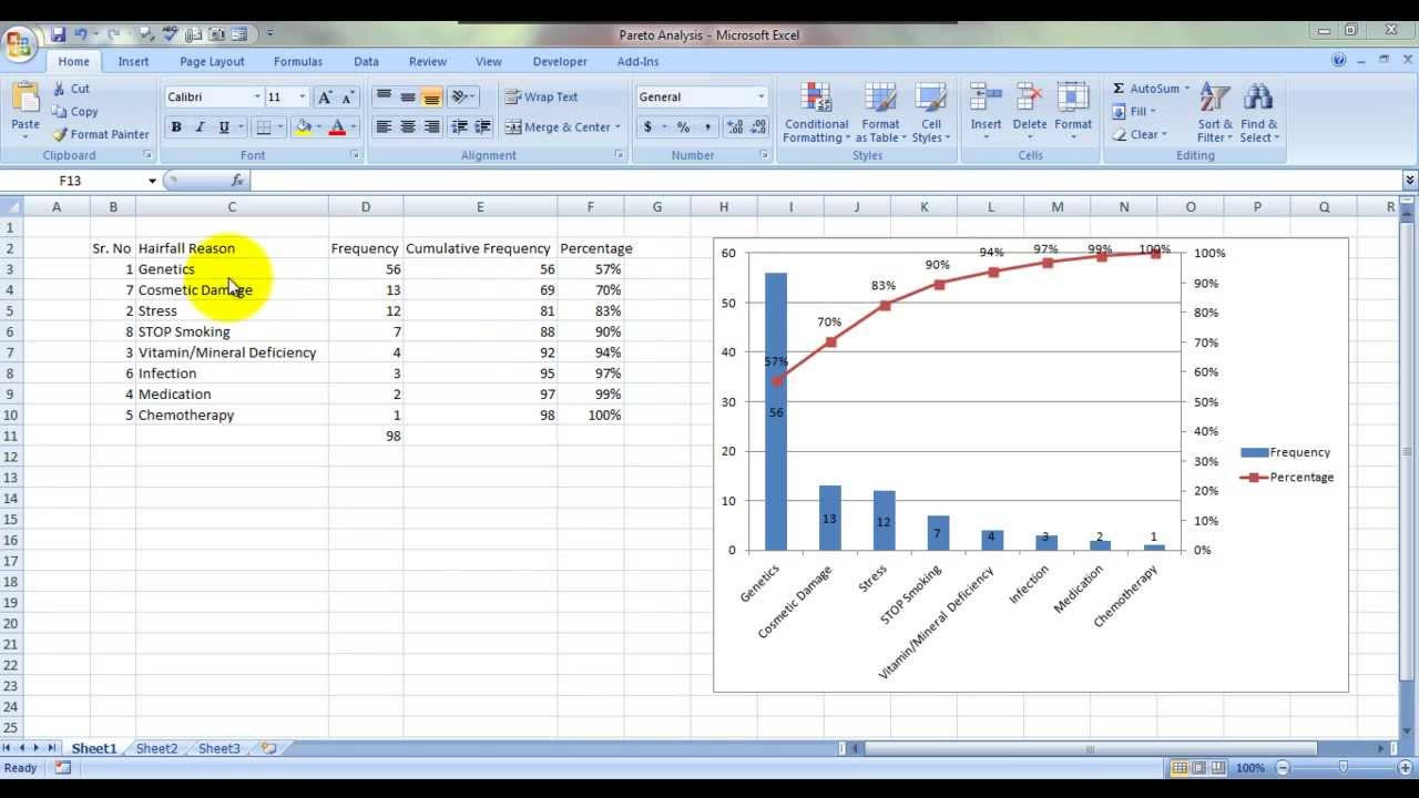 Pareto analysis chart in excel hindi youtube pareto analysis chart in excel hindi ccuart Image collections