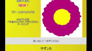 2018/3-2 J-POPオリジナル週間シングルランキングトップ20