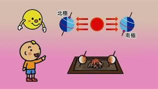 【商品タイトル】わかるよ!天体1 -太陽- 小学生の理科 http://www.nikk...