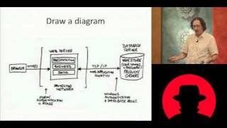Black Hat USA 2010: Elevation of Privilege: The Easy way to Threat Model 1/2