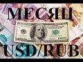 Форекс Прогноз USD RUB Месяц ВСЕ ЦЕЛИ по доллар рубль Forex Forecas USD RUB