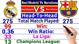 Real Madrid Vs Barcelona Rivalry Comparison Total Match Wins LaLiga UCL Trophies And More