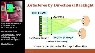 SD&A 2016: A high resolution aerial 3D display using a directional backlight(This presentation was delivered at the 27th annual Stereoscopic Displays and Applications conference (15-17 February 2016) held in San Francisco, CA USA., 2016-05-01T05:04:23.000Z)
