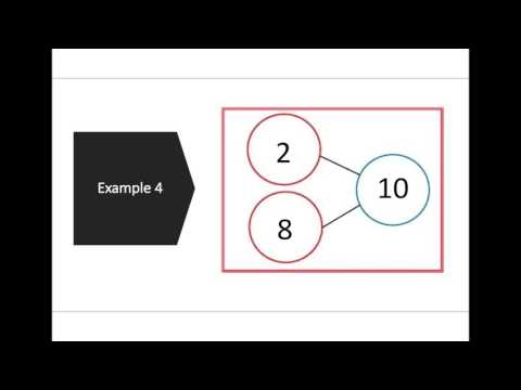 Introduction to Number Bonds Tutorial