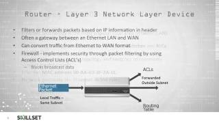 Network Devices (CISSP Free by Skillset.com)