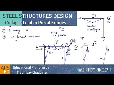 Failure mechanism of Portal Frame | Design of Steel Structures
