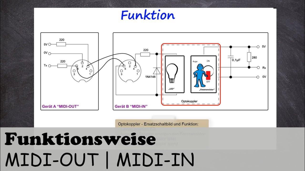 01-2 DIY E Drum Set: MIDI- Schnittstelle, MIDI- Interface + dessen ...
