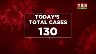 BREAKING NEWS || 130 NEW COVID-19 POSITIVE CASES IN MANIPUR || 13th AUG 2020