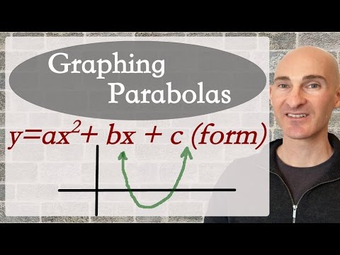 Parabolas in General Form - How to Graph