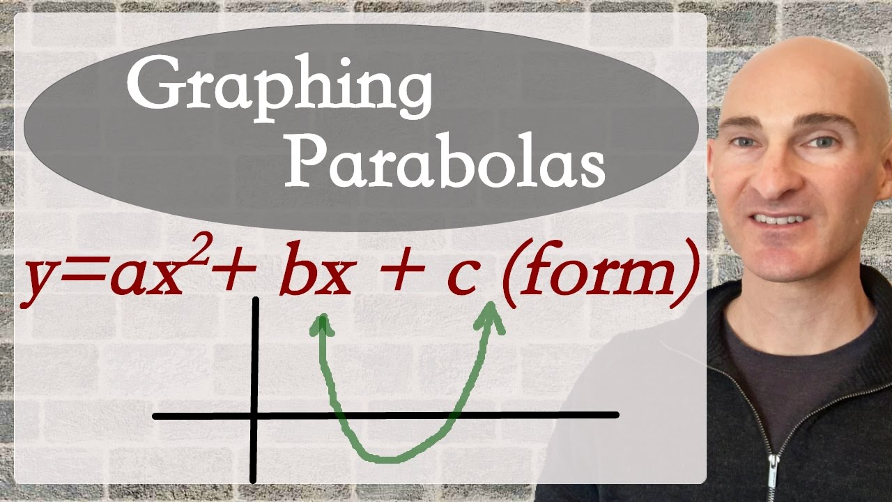 Parabolas in General Form - How to Graph - YouTube