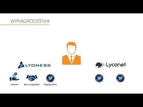 Lyoness - Plan Wynagrodzeń - Cashback World - www.networking24h.com