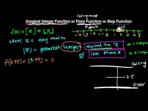 Greatest Integer Function ( Floor Function ) - Step Function in Mathematics