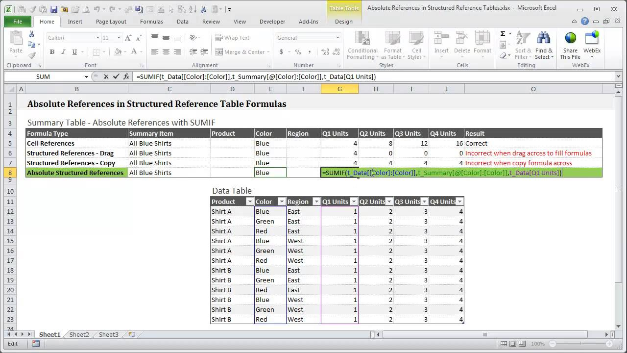 How to make an excel formula absolute - Excel Absolute References In Structured Reference Table Formulas