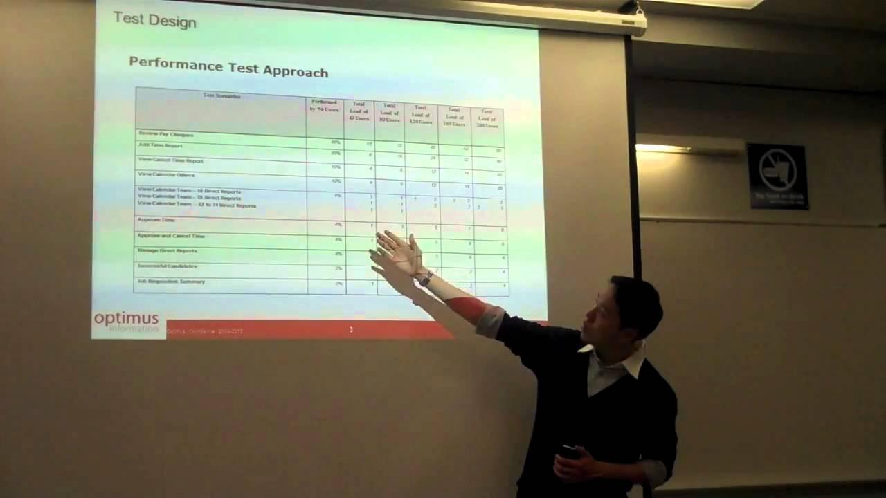 performance testing using loadrunner pdf