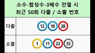 937회 당첨 번호 분석 소수 합성수 3배수