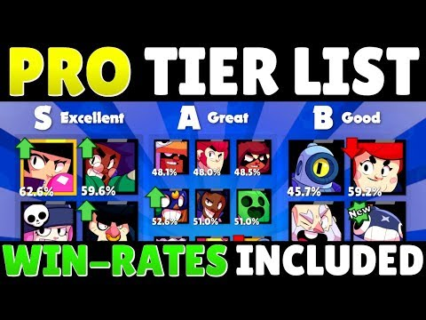 PRO Tier List INCLUDING Win-Rates For EACH Mode! Tier List V14 - Best Brawlers, Every Mode!