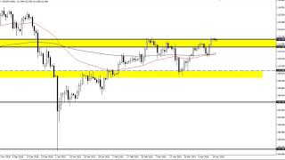 USD/JPY Technical Analysis for April 17, 2019 by FXEmpire.com