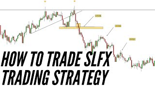 Forex Strategy You Can Use On Any TimeFrame Using 1 Rule| No Indicators