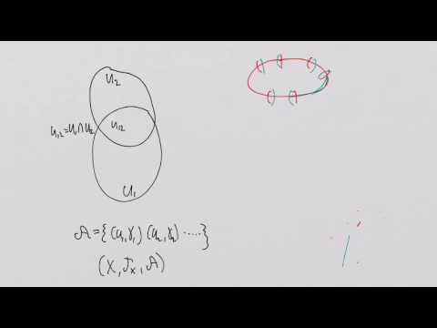 What is a Manifold? Lesson 7: Differentiable Manifolds