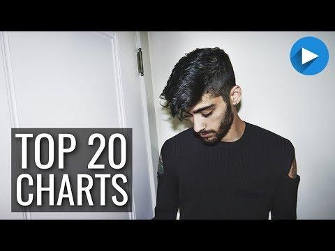 TOP 20 SINGLE CHARTS | OKTOBER 2017