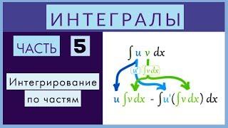Интегралы №5 Интегрирование по частям