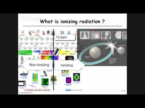 2.2 - Medical x-rays and their generation
