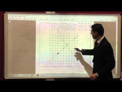Ormiston Venutre Academy: Maths: June 2011 Paper 2H Paper