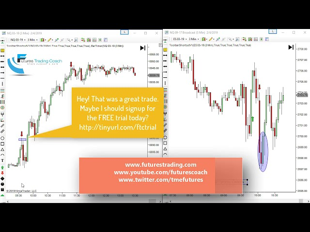 020419 -- Daily Market Review ES CL NQ - Live Futures Trading Call Room