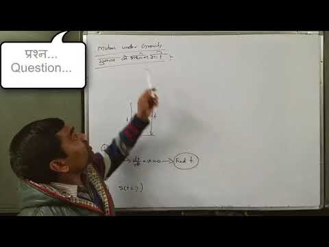 Application Of Derivative in Hindi(Lecture 2)II Motion Under Gravity II अवकलज के अनुप्रयोग