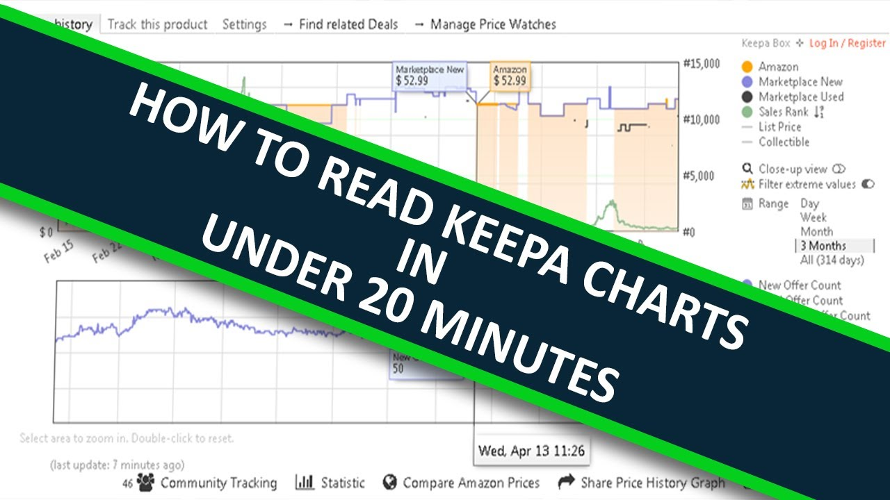 how to read keepa