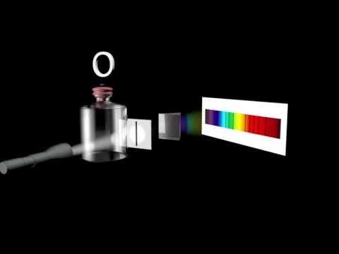 Spectroscopy in astronomy